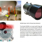 Beam gas detector