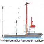 Hyraulic mast foam water monitor